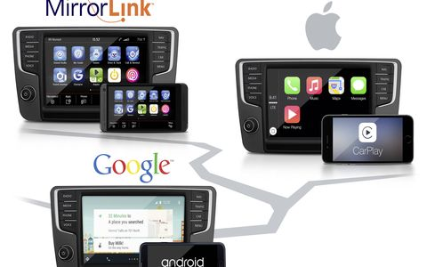 VW will introduce MirrorLink, CarPlay and Android Auto in 2015.