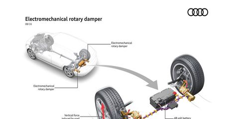 The eROT suspension is actively controlled, meaning it can be adjusted by software on the fly.