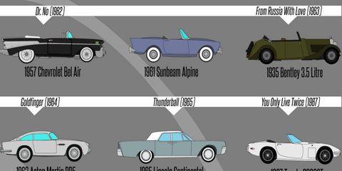 Motor vehicle, Mode of transport, Transport, Automotive design, Land vehicle, Automotive exterior, Automotive parking light, Fender, Automotive tire, Automotive wheel system,