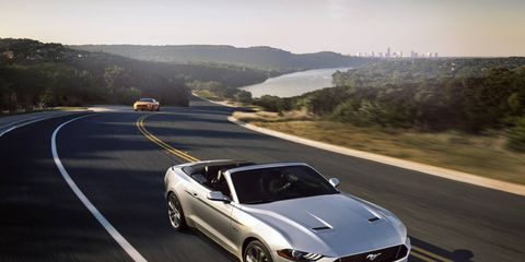 The 2018 Ford Mustang GT has a 5.0-liter V8 that now produces 460 hp at 7,000 rpm and 420 lb-ft of torque at 4,600 rpm. That's a bump of 25 hp and 20 lb-ft of torque over last year's model.