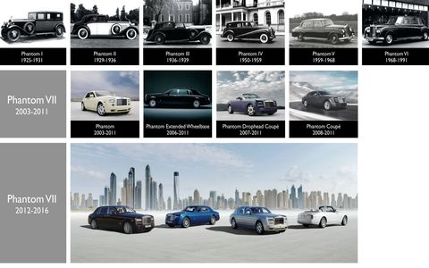 The greatest Phantoms in Rolls Royce history are coming to greet the newest generation Phantom at its introduction.