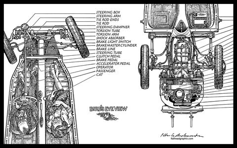 The Type 1 Beetle pan diagram includes the passenger's cat.