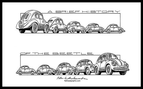 From the first prototype to the Mexican Beetle.