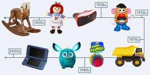 popular christmas gifts by decade
