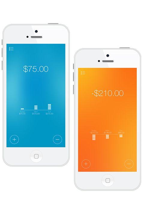 Daily Budget Original App