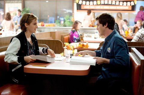 Table, Sitting, Restaurant, Customer, Tableware, Sharing, Conversation, Dishware, Business, Serveware,