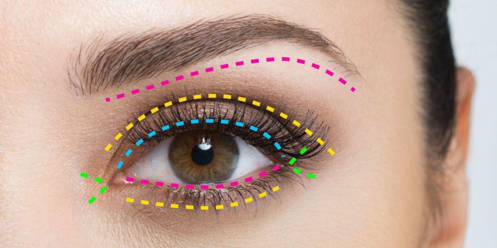 Conosciuto Trucco occhi: dove applicare il make up, dall'ombretto all'eyeliner VN34