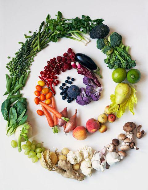 vegetariana problemi 1