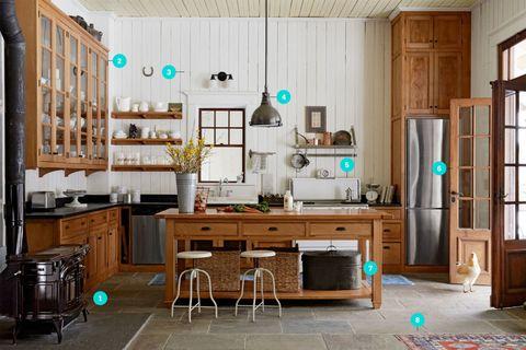 image - Farm Kitchen