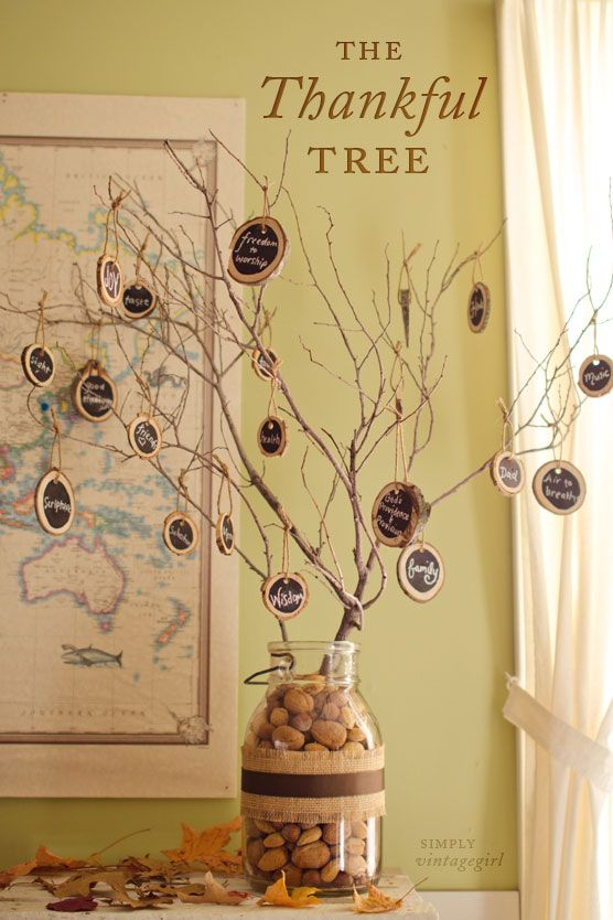 Thanksgiving Sayings - Decorating With Thankful Sayings