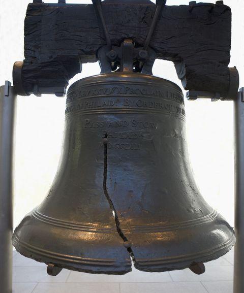 liberty bell famous landmarks