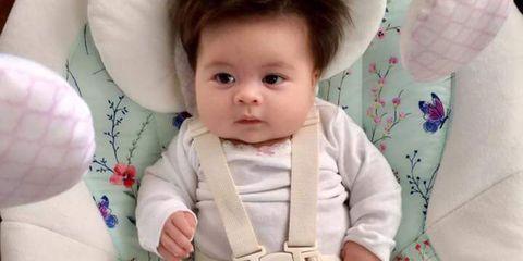 Lip, Cheek, Eye, Skin, Eyebrow, Pink, Child, Baby & toddler clothing, Eyelash, Toddler,