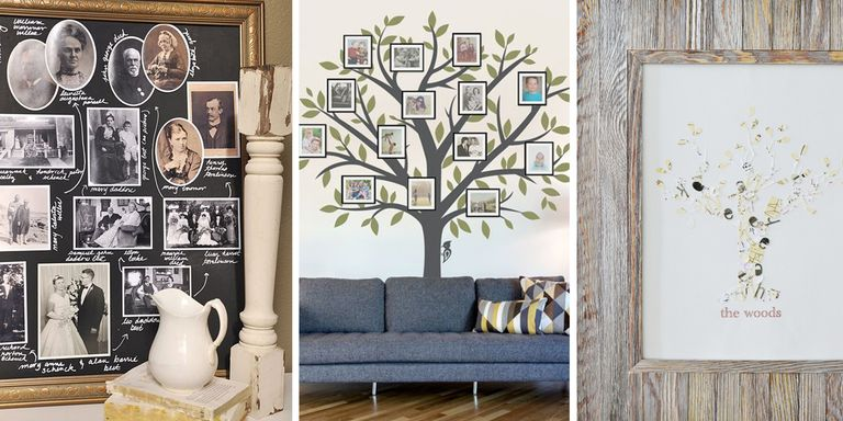the hardest part is collecting the photos - Family Tree Design Ideas