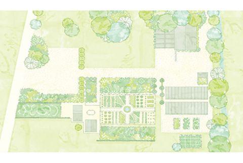 free foliage garden plans