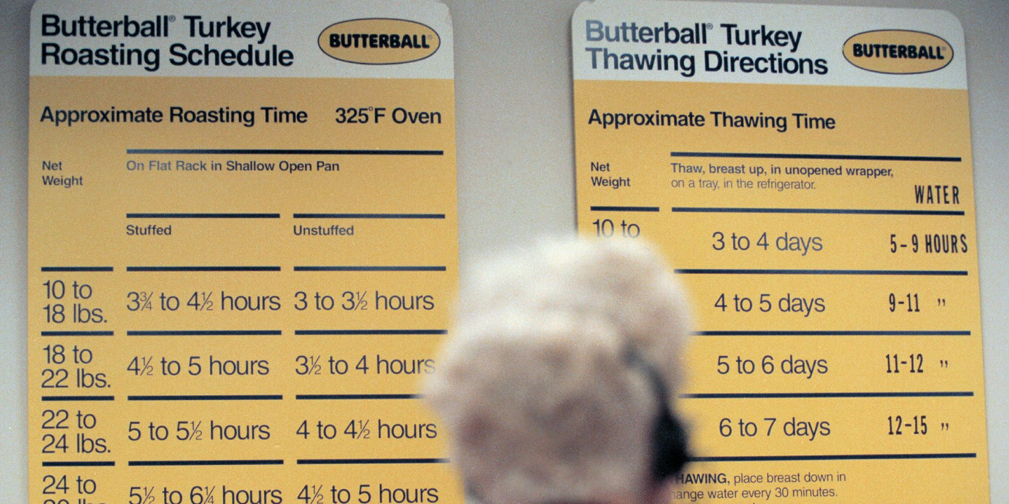 10 Thanksgiving Turkey Tips From The Butterball Hotline How Long