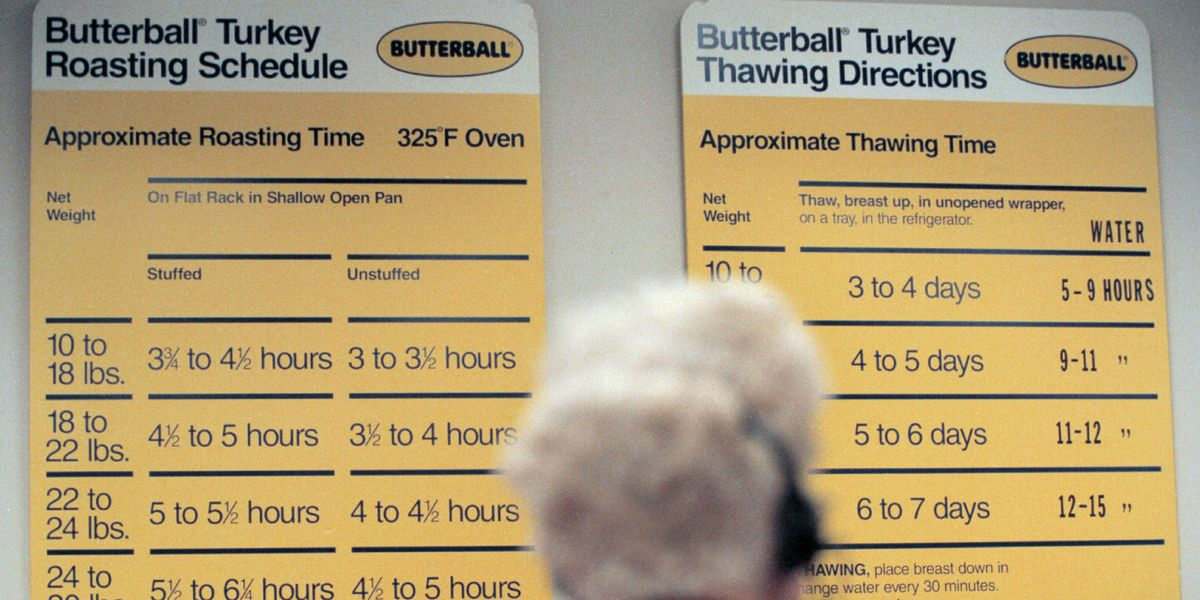 10 Thanksgiving Turkey Tips From The Butterball Hotline