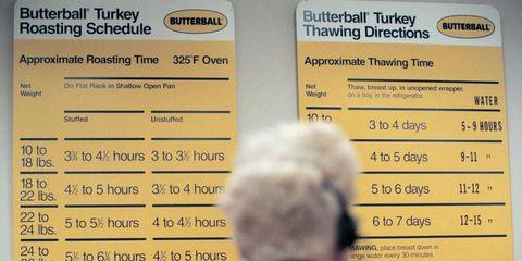 butterball turkey hotline