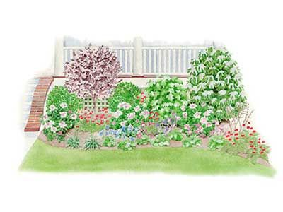Porch garden border for Flower garden layout examples