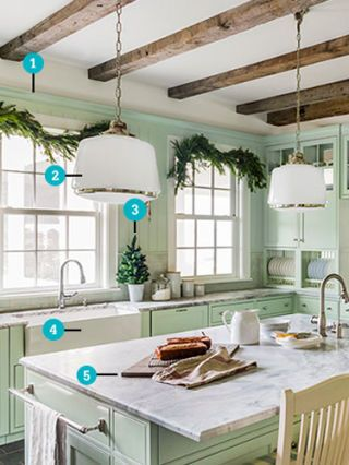 Green, Blue, Room, Interior design, Property, Dishware, White, Ceiling, Turquoise, Light fixture,