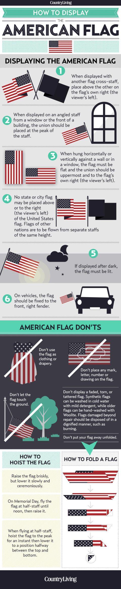 07a4ddbdde4f American Flag Etiquette - Displaying the American Flag