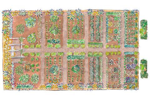 free kitchen garden plans