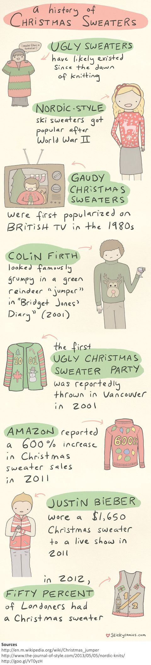 Your Ultimate Guide to Ugly Christmas Sweaters