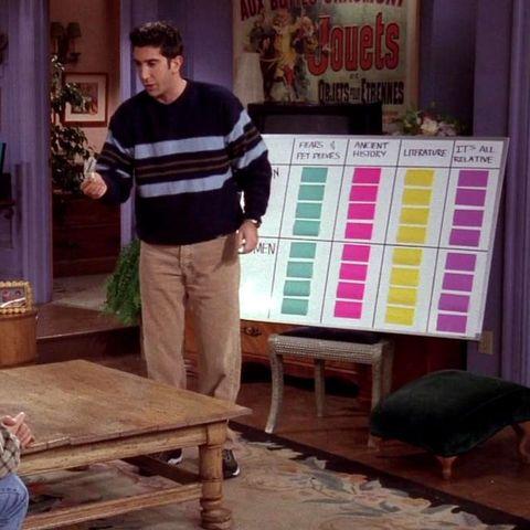 The 22 Funniest Friends Episodes