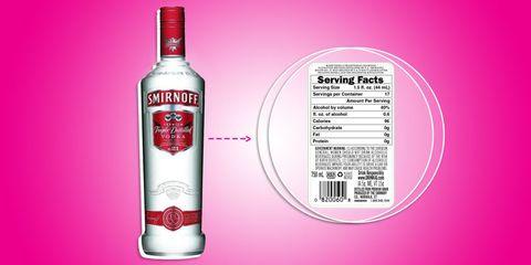 Nutrition News: Nutrition Facts Smirnoff Vodka