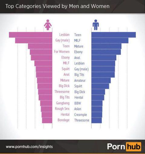 Best male online dating headlines