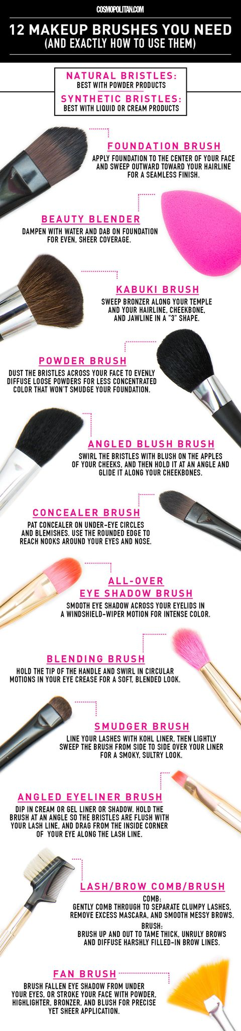eye makeup brushes uses. foundation brush eye makeup brushes uses o