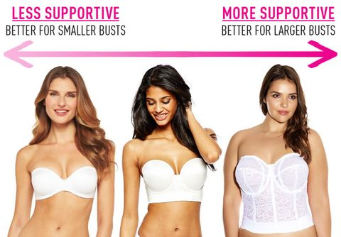 38011f49fe301 White Strapless Bra, MAIDENFORM (Available at Target), $17; White Longline  Bra, ULTIMO (Available at ASOS), $63; White Lace Bustier, GODDESS  (Available at ...