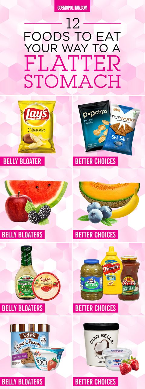 12 Things to Eat for a Flatter Stomach