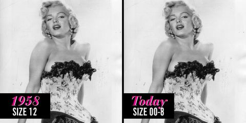 f9f5e5c1dee This Unbelievable Chart Shows How B.S. Women s Clothing Sizes Actually Are