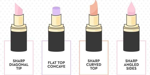 What Your Lipstick Tip Shape Says About You