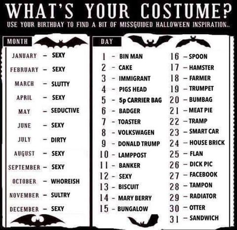 here s what you should be for halloween this year based on your birthday