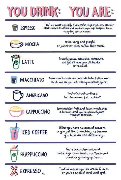 what your drink says about you