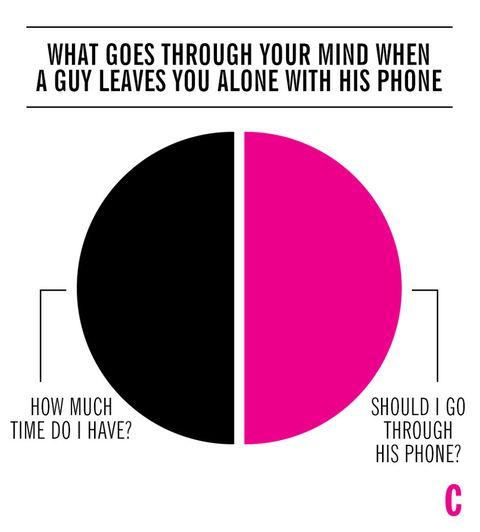 relatable pie charts