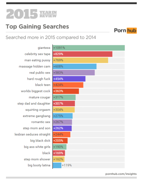 Porn fetish search