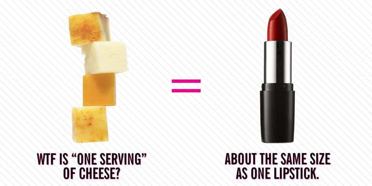 Exactly What You Should Eat Every Day in 6 Simple Charts