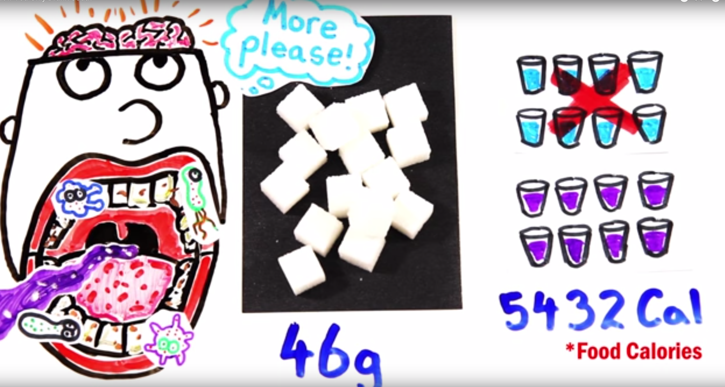 What Soda Does To Your Body - AsapSCIENCE Video
