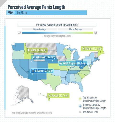 The Ideal Penis Size According To Different Countries Around The