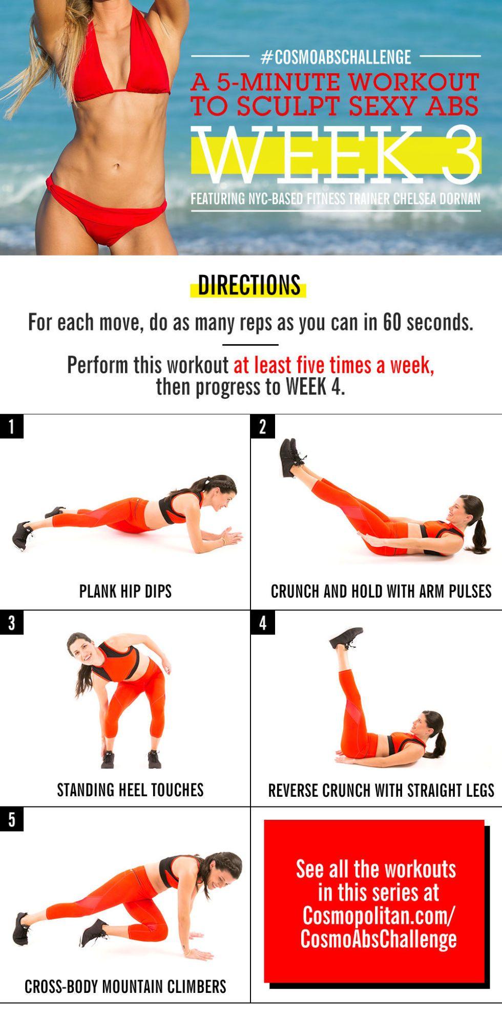 Ab workout 4 weeks postpartum sexual health