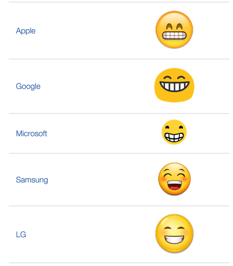 Facebook Is Making Their Own, Less Sexist Emoji