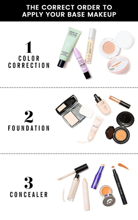 21 Best Foundation Makeup Tips How To Apply Foundation