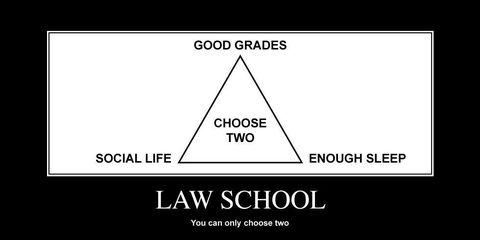 12 Problems Only Law Students Understand