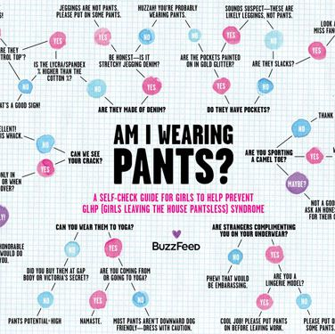"<p>Girls Leaving the House Pantsless Syndrome is affecting more and more women every day. Luckily, this handy chart exists, asking the tough questions like ""Can we see your crack?"" and ""Are you sporting camel toe?""</p>