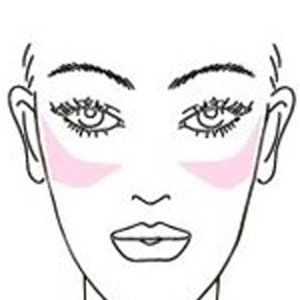 <p>For long face shapes, apply blush on the apples and blend out towards the temples. </p>