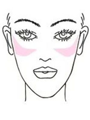 <p>For long face shapes, apply blush on the apples and blend out towards the temples. </p> <p> </p> <p>*Tip: To get a natural lit from within flush for any face shape, first apply a cream blush with a fluffy blush like Hourglass No. 2 Blush Brush (or you can cheat and use your fingers), then apply your foundation as you normally would. Finish off with a powder blush.<br /><br /></p>