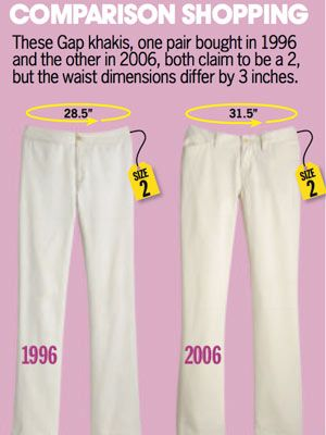 vanity sizing different sizes in stores