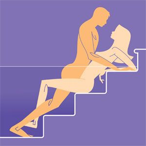 Gateway to heaven sex position